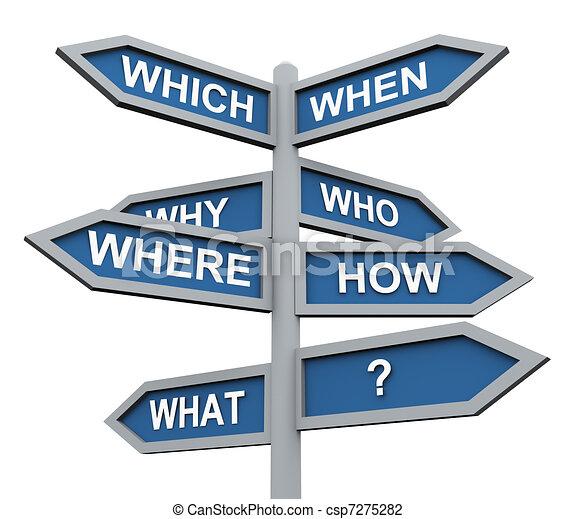 3d preguntas de dirección - csp7275282