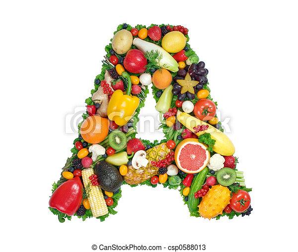 Alfabeto de salud - csp0588013