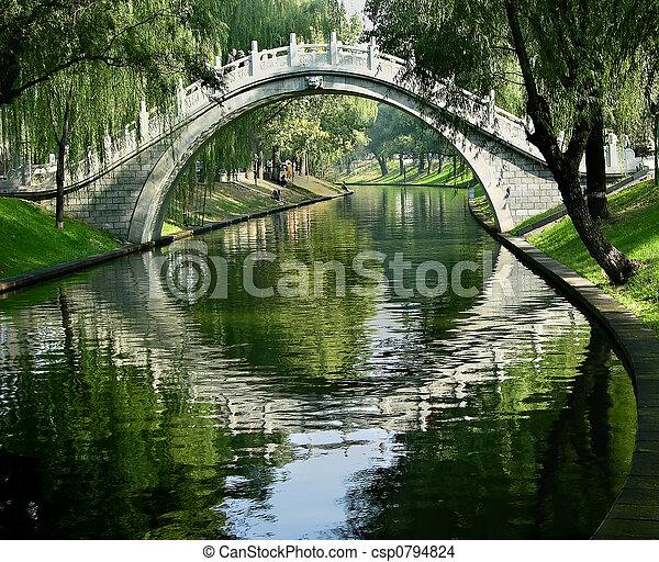 Puerta lunar Beijing - csp0794824