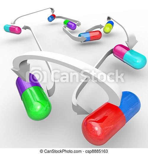 Cápsulas de interacción médica y pastillas conectadas - csp8885163