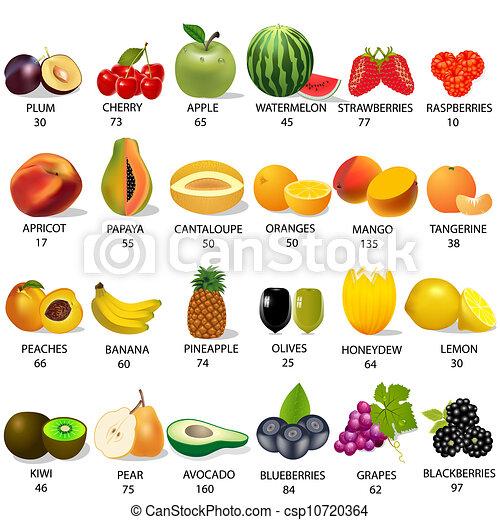 Pongan calorías en fruta en blanco - csp10720364