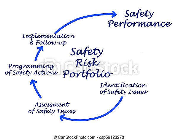 Portafolio de riesgo de seguridad - csp59123278