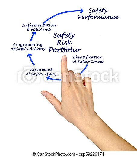 Portafolio de riesgo de seguridad - csp59226174