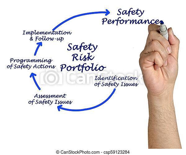 Portafolio de riesgo de seguridad - csp59123284