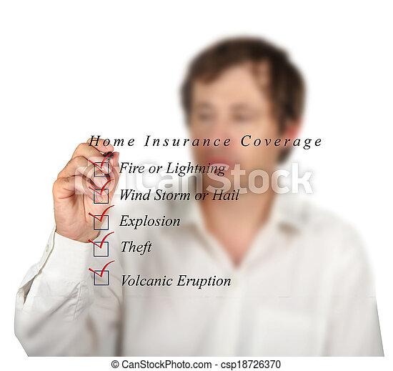 La cobertura del seguro del hogar - csp18726370