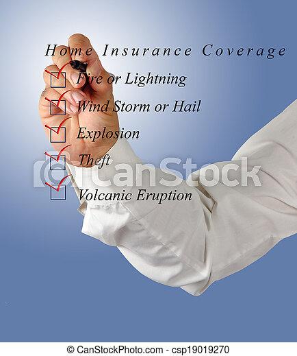 La cobertura del seguro del hogar - csp19019270