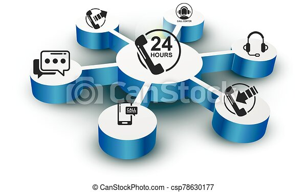 centro de la llamada - csp78630177