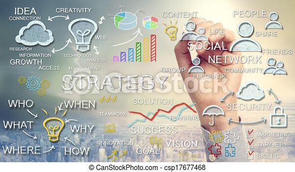 Conceptos de estrategia de negocios a mano - csp17677468