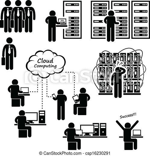 Centro de datos de la red de ordenadores - csp16230291