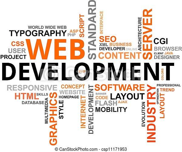 Nube de palabras: desarrollo en Internet - csp11171953