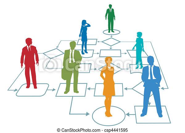 Colores de equipo de negocios en el flujo de gestión - csp4441595