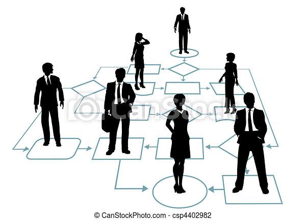 Solución de equipo de negocios en el flujo de gestión - csp4402982