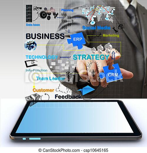 El hombre de negocios apunta a un diagrama de proceso virtual - csp10645165