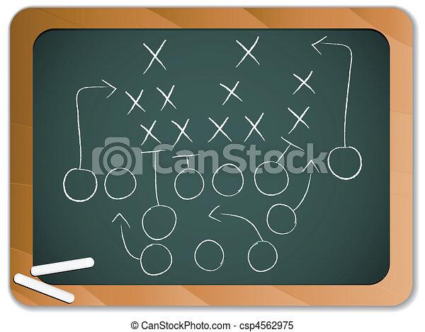 Equipo de fútbol de estrategia en la pizarra - csp4562975