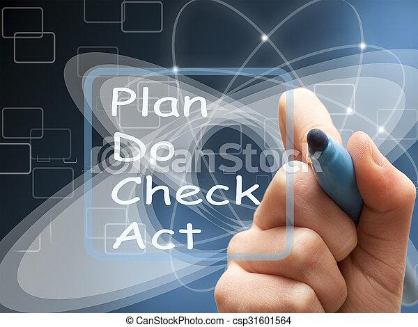 Las cartas escriben el plan de comprobar en pantalla - csp31601564