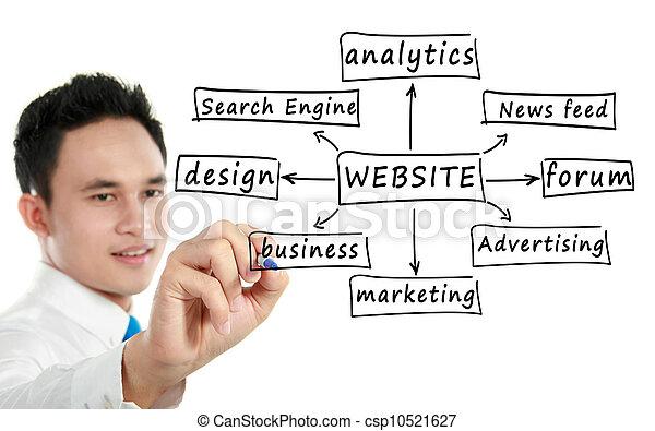 Hombre de negocios sonriente escribiendo componentes de la página web - csp10521627