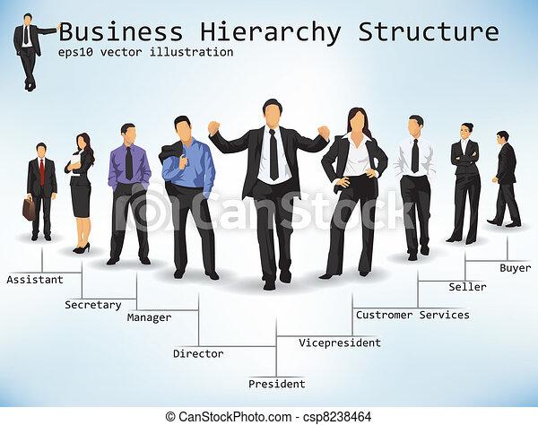 Estructura de jerarquía empresarial - csp8238464