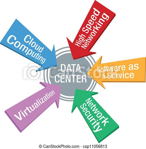 Flechas de software del centro de datos de la red - csp11056813