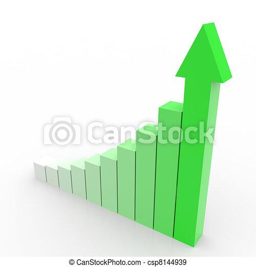 Grafico de negocios con flechas verdes. - csp8144939