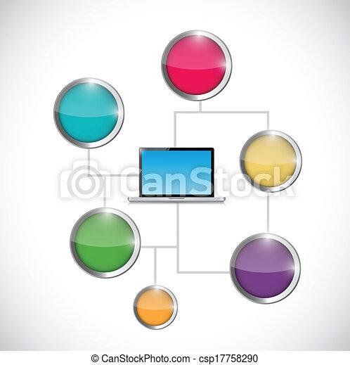Ilustración de conexión de la red portátil - csp17758290