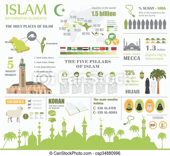 Información del Islam. Cultura musulmana. - csp34880996