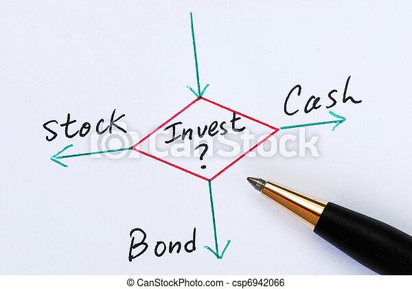 Invierte en acciones, bonos o efectivo - csp6942066