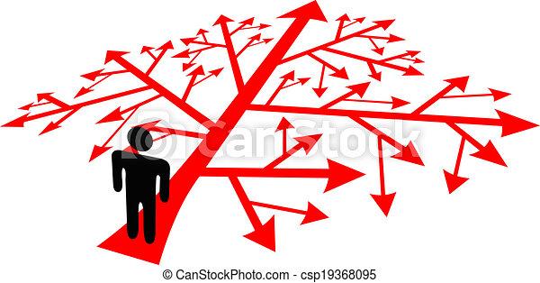 La persona sigue una complicada decisión - csp19368095