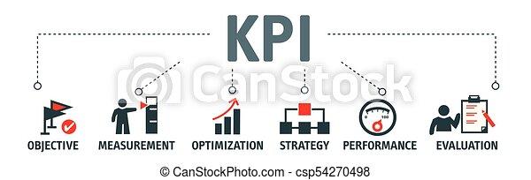 Kpis evalúa el éxito de una organización o de una actividad particular en la que participa - csp54270498