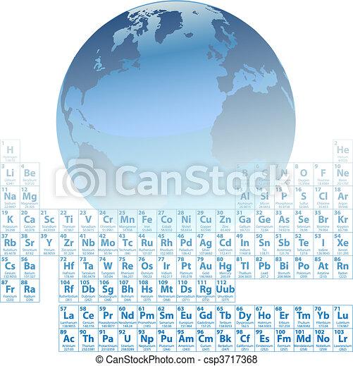 La Tierra está hecha de átomos de elementos de tabla periódica - csp3717368