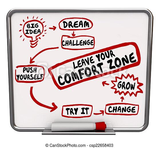 Deja tu zona de confort. Empújate a cambiar el diagrama - csp22658403