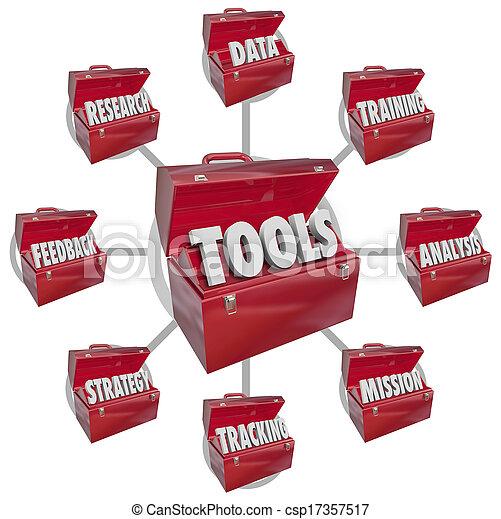 Herramientas de herramientas que aumentan las habilidades de la misión de éxito - csp17357517