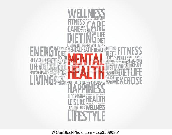 Nube de palabra de salud mental - csp35690351