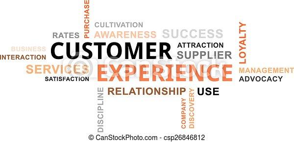 Nube de palabras, experiencia de clientes - csp26846812