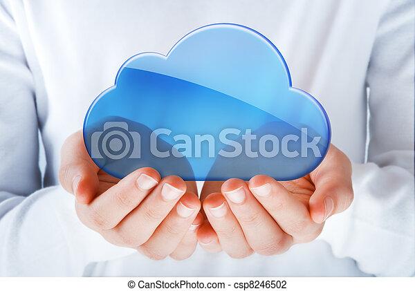 Nube computando - csp8246502