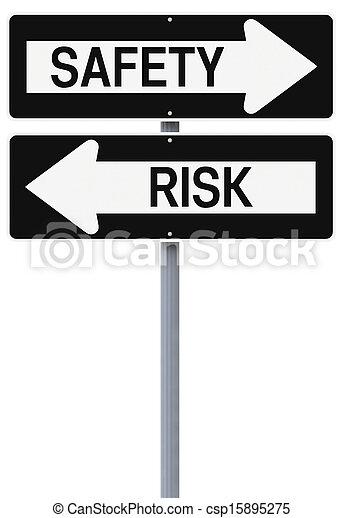 Seguridad o riesgo - csp15895275