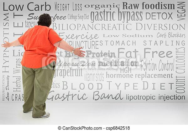 Mujer obesa abrumada mirando una lista de bajas de peso - csp6842518