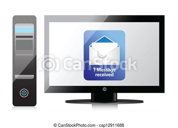 Ordenador y correo - csp12911688