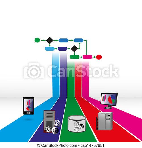 Orquesta de un proceso de negocios - csp14757951