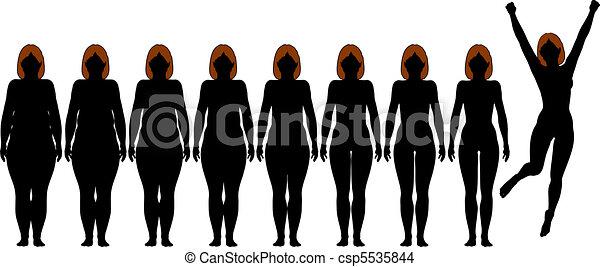 Fat Fit mujer en forma de dieta después de perder peso siluetas - csp5535844