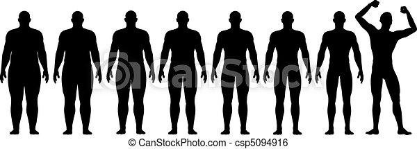 Antes de que la grasa se ajuste al peso de la dieta tenga éxito - csp5094916