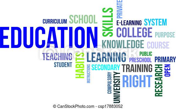 Nube de palabras, educación - csp17883052