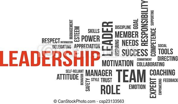 Nube de palabras, liderazgo - csp23133563