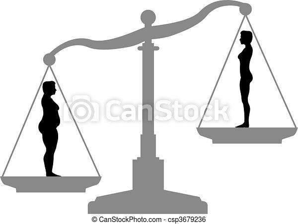 La pérdida de peso en forma escama de dieta antes - csp3679236