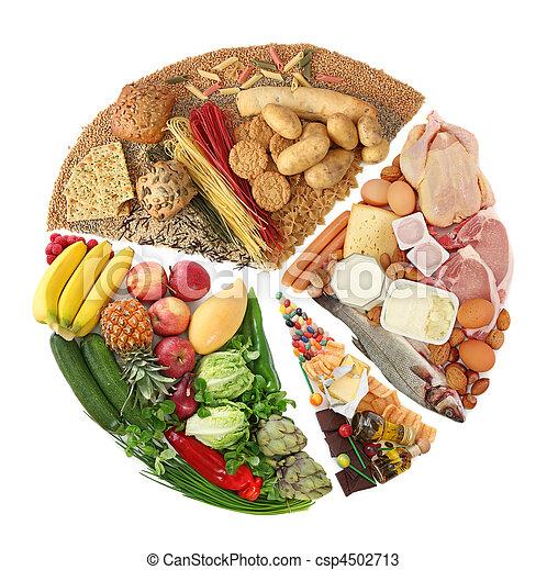 Pirámide de comida - csp4502713