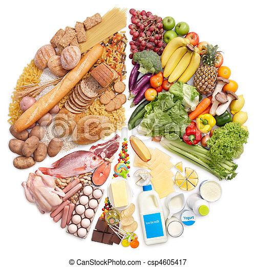 Pirámide de comida - csp4605417