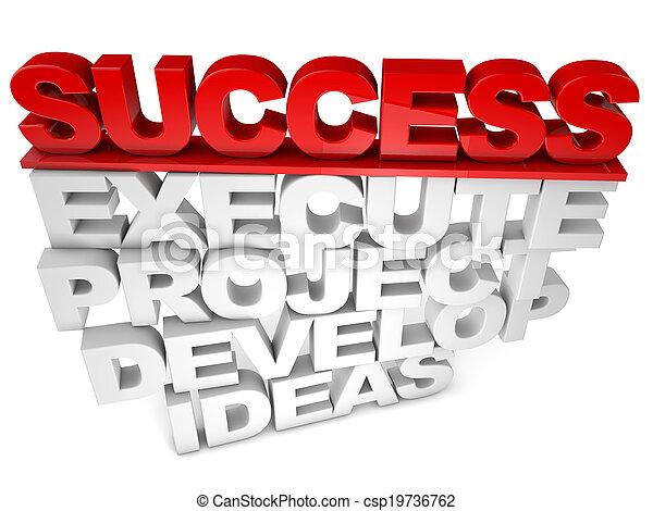 Éxito ejecutar proyecto desarrollar ideas - csp19736762