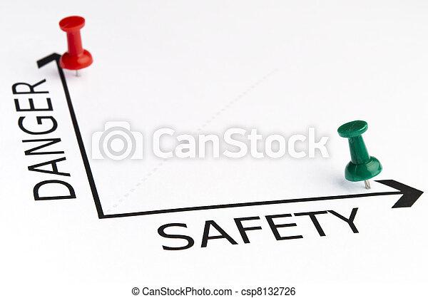 Cuadro de seguridad con alfiler verde - csp8132726