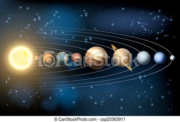 Sistema solar - csp23363911