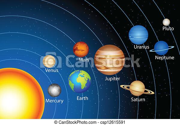 Sistema solar - csp12615591