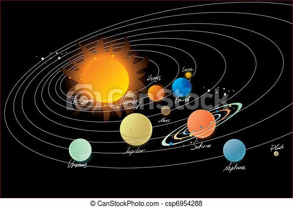 Sistema solar - csp6954288